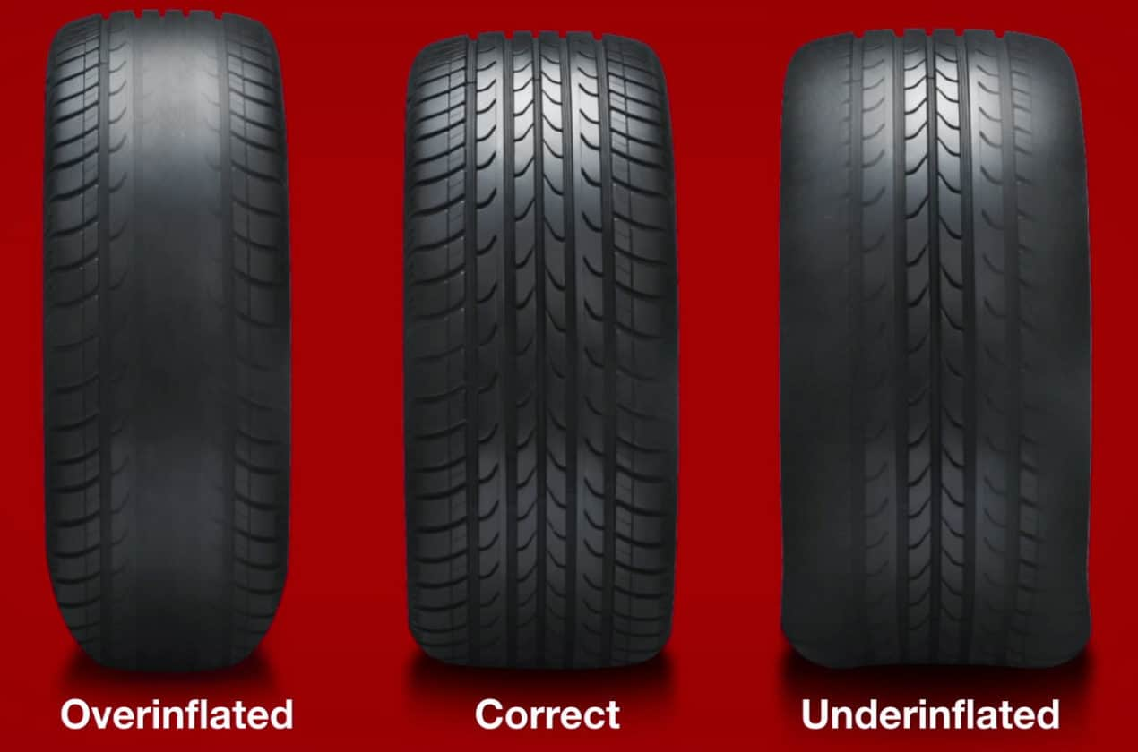 How a tire looks when is properly and improperly inflated Image